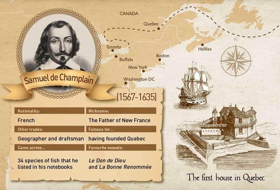 Portrait of Samuel de Champlain, the founder of Quebec City